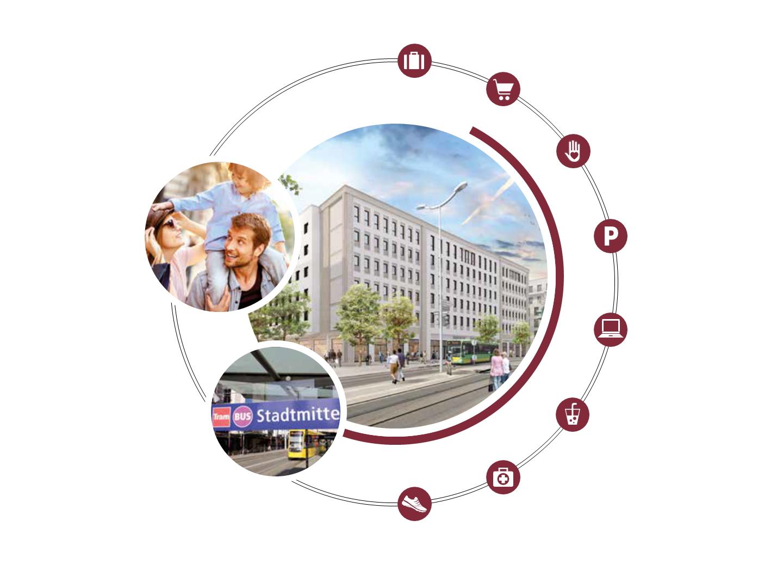 PATRIZIA GrundInvest – Die Stadtmitte Mülheim – Stadtquartier im Herzen der Stadt